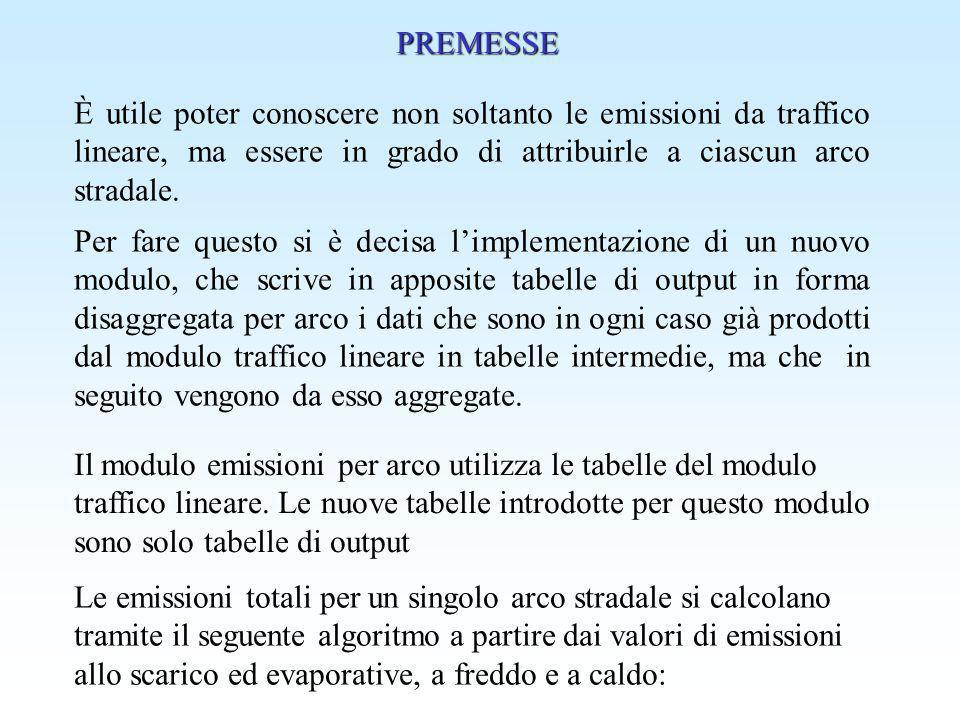 TABELLE E ALGORITMI Il modulo emissioni per arco utilizza le tabelle del modulo traffico lineare.