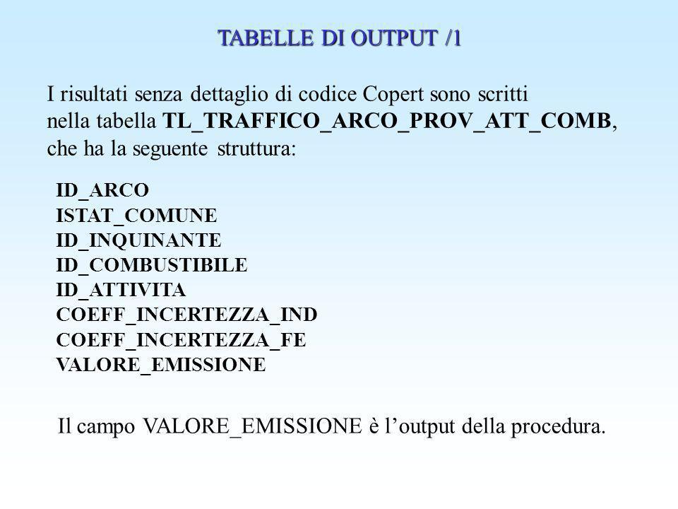 I risultati senza dettaglio di codice Copert sono scritti nella tabella TL_TRAFFICO_ARCO_PROV_ATT_COMB, che ha la seguente struttura: TABELLE DI OUTPU