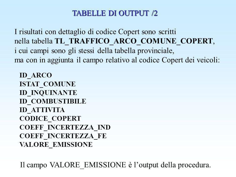 I risultati con dettaglio di codice Copert sono scritti nella tabella TL_TRAFFICO_ARCO_COMUNE_COPERT, i cui campi sono gli stessi della tabella provin