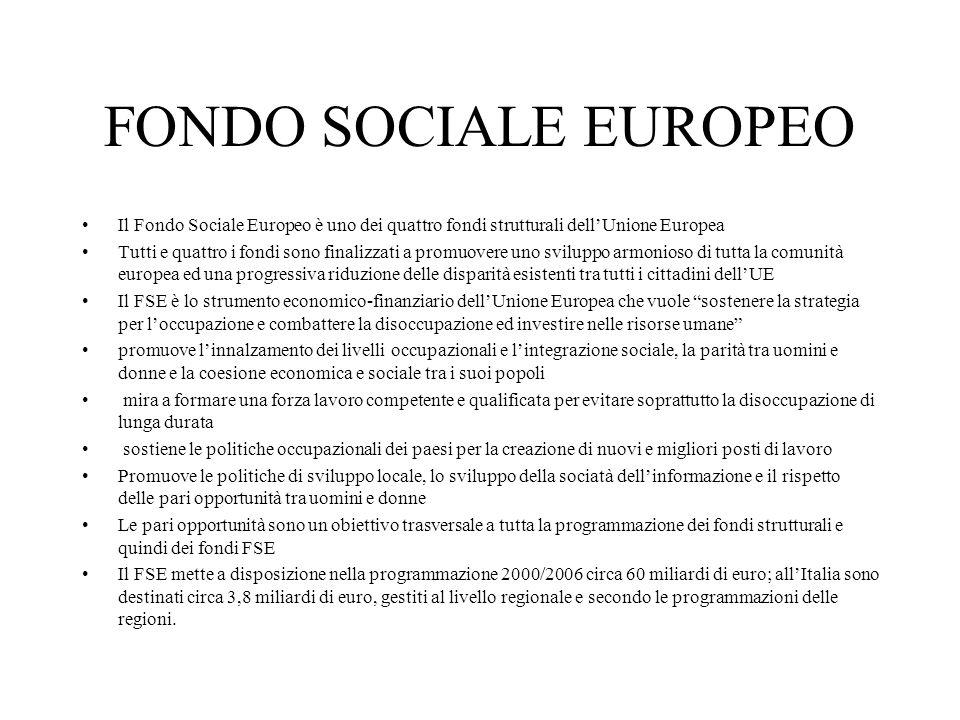 Il Fondo Sociale Europeo è uno dei quattro fondi strutturali dellUnione Europea Tutti e quattro i fondi sono finalizzati a promuovere uno sviluppo armonioso di tutta la comunità europea ed una progressiva riduzione delle disparità esistenti tra tutti i cittadini dellUE Il FSE è lo strumento economico-finanziario dellUnione Europea che vuole sostenere la strategia per loccupazione e combattere la disoccupazione ed investire nelle risorse umane promuove linnalzamento dei livelli occupazionali e lintegrazione sociale, la parità tra uomini e donne e la coesione economica e sociale tra i suoi popoli mira a formare una forza lavoro competente e qualificata per evitare soprattutto la disoccupazione di lunga durata sostiene le politiche occupazionali dei paesi per la creazione di nuovi e migliori posti di lavoro Promuove le politiche di sviluppo locale, lo sviluppo della sociatà dellinformazione e il rispetto delle pari opportunità tra uomini e donne Le pari opportunità sono un obiettivo trasversale a tutta la programmazione dei fondi strutturali e quindi dei fondi FSE Il FSE mette a disposizione nella programmazione 2000/2006 circa 60 miliardi di euro; allItalia sono destinati circa 3,8 miliardi di euro, gestiti al livello regionale e secondo le programmazioni delle regioni.