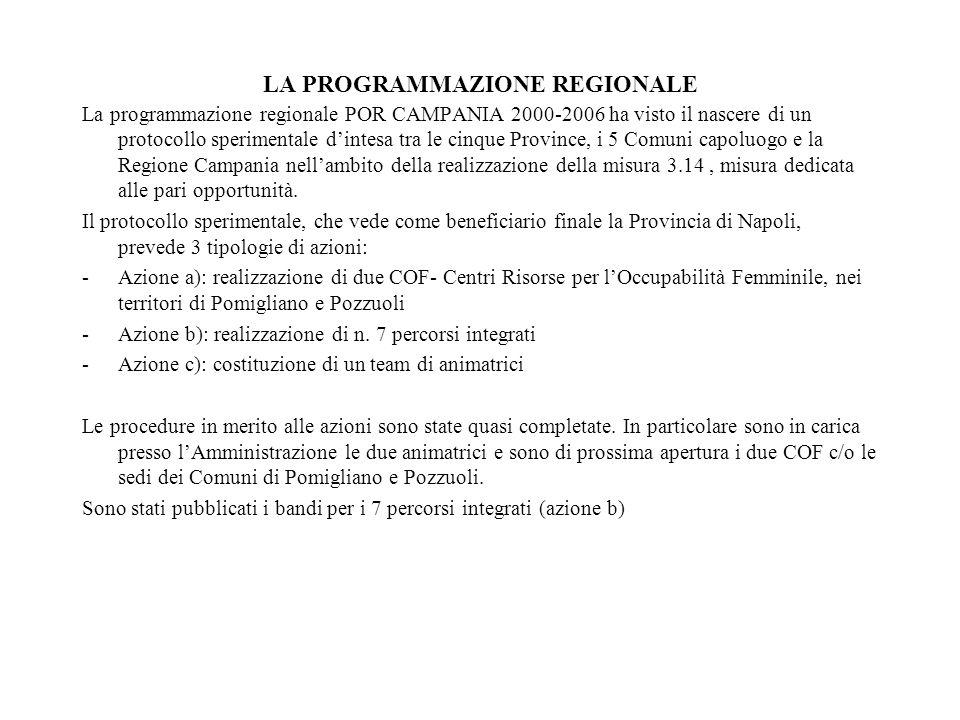 LA PROGRAMMAZIONE REGIONALE La programmazione regionale POR CAMPANIA 2000-2006 ha visto il nascere di un protocollo sperimentale dintesa tra le cinque