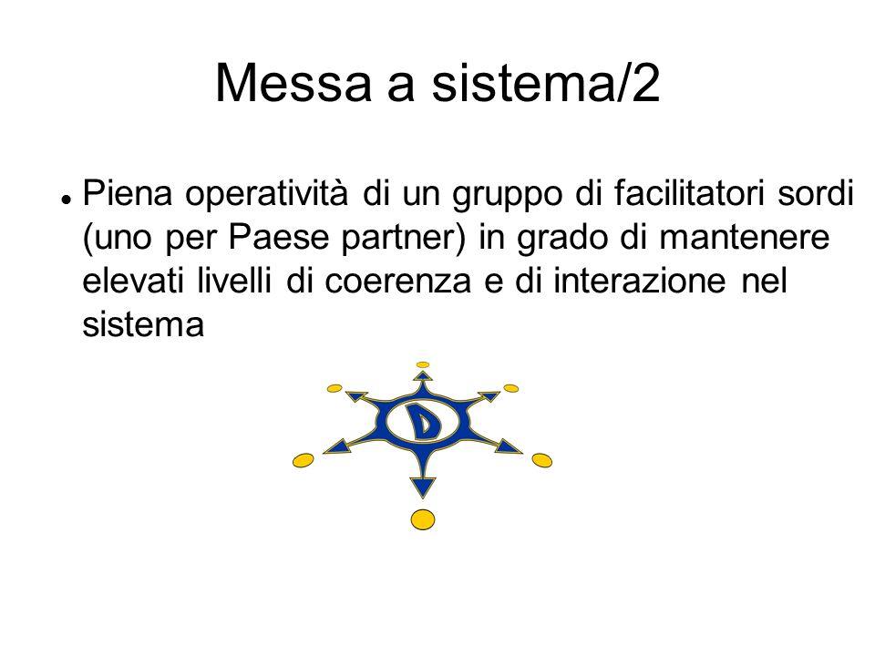 Messa a sistema/2 Piena operatività di un gruppo di facilitatori sordi (uno per Paese partner) in grado di mantenere elevati livelli di coerenza e di