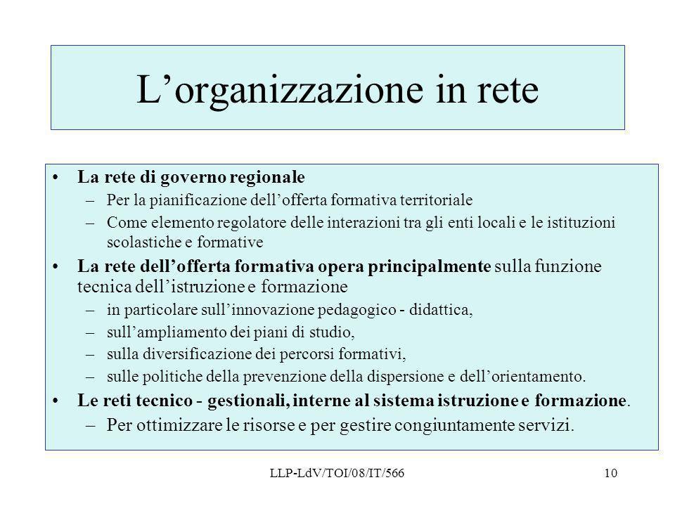 LLP-LdV/TOI/08/IT/56610 Lorganizzazione in rete La rete di governo regionale –Per la pianificazione dellofferta formativa territoriale –Come elemento