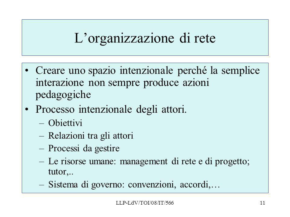 LLP-LdV/TOI/08/IT/56611 Lorganizzazione di rete Creare uno spazio intenzionale perché la semplice interazione non sempre produce azioni pedagogiche Pr