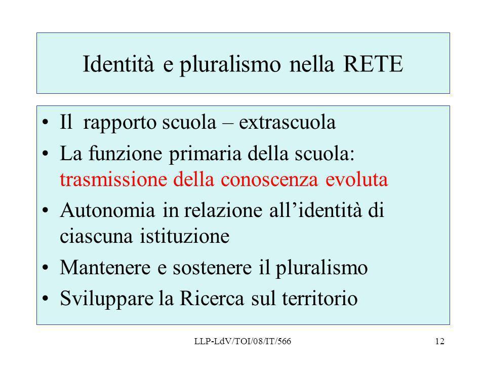 LLP-LdV/TOI/08/IT/56612 Identità e pluralismo nella RETE Il rapporto scuola – extrascuola La funzione primaria della scuola: trasmissione della conosc