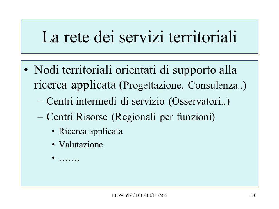 LLP-LdV/TOI/08/IT/56613 La rete dei servizi territoriali Nodi territoriali orientati di supporto alla ricerca applicata ( Progettazione, Consulenza..)