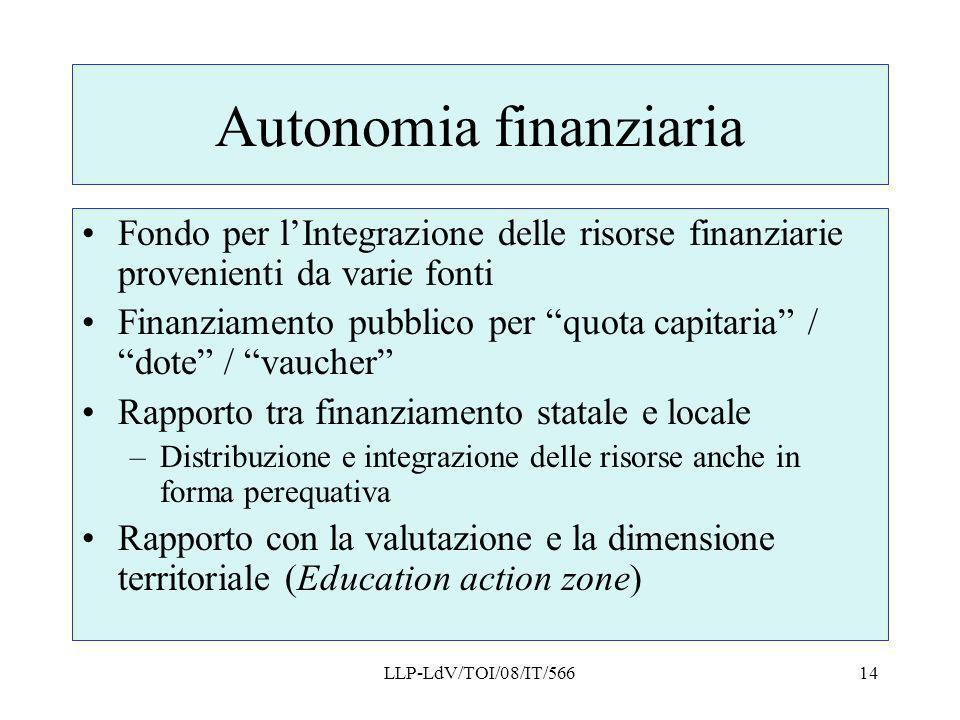 LLP-LdV/TOI/08/IT/56614 Autonomia finanziaria Fondo per lIntegrazione delle risorse finanziarie provenienti da varie fonti Finanziamento pubblico per