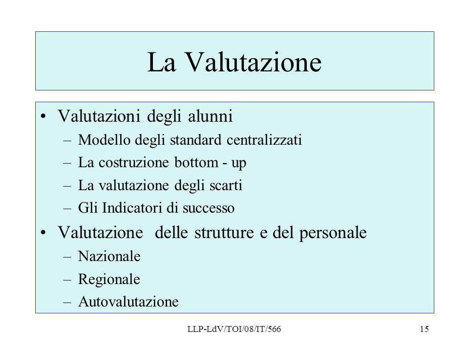 LLP-LdV/TOI/08/IT/56615 La Valutazione Valutazioni degli alunni –Modello degli standard centralizzati –La costruzione bottom - up –La valutazione degl