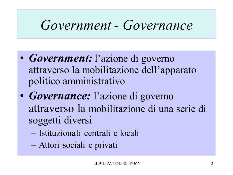 LLP-LdV/TOI/08/IT/5662 Government - Governance Government: lazione di governo attraverso la mobilitazione dellapparato politico amministrativo Governa