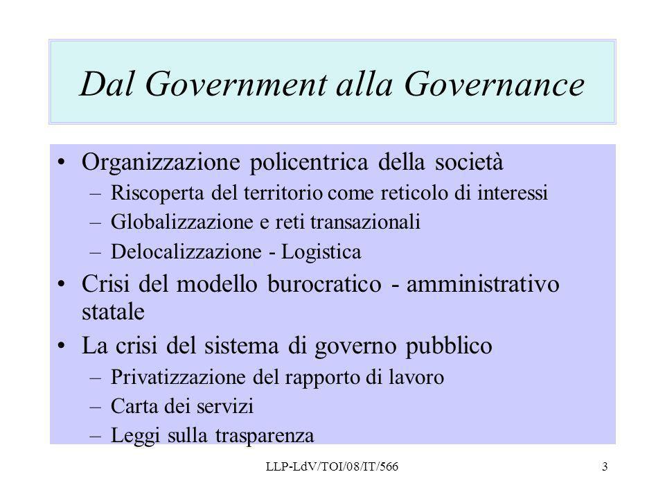 LLP-LdV/TOI/08/IT/5663 Dal Government alla Governance Organizzazione policentrica della società –Riscoperta del territorio come reticolo di interessi