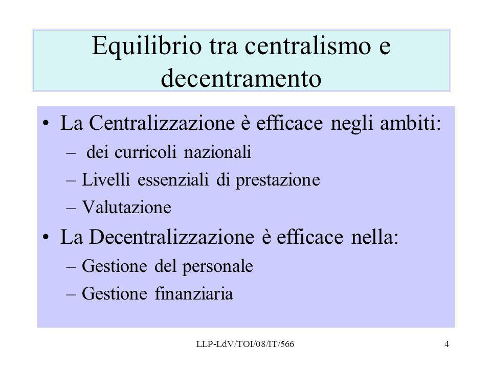 LLP-LdV/TOI/08/IT/5664 Equilibrio tra centralismo e decentramento La Centralizzazione è efficace negli ambiti: – dei curricoli nazionali –Livelli esse