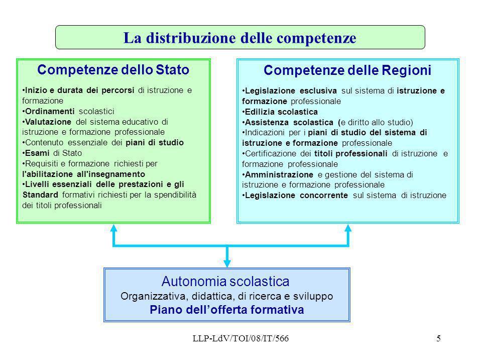 LLP-LdV/TOI/08/IT/5665 Competenze dello Stato Inizio e durata dei percorsi di istruzione e formazione Ordinamenti scolastici Valutazione del sistema e