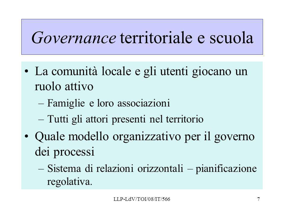 LLP-LdV/TOI/08/IT/5667 Governance territoriale e scuola La comunità locale e gli utenti giocano un ruolo attivo –Famiglie e loro associazioni –Tutti g