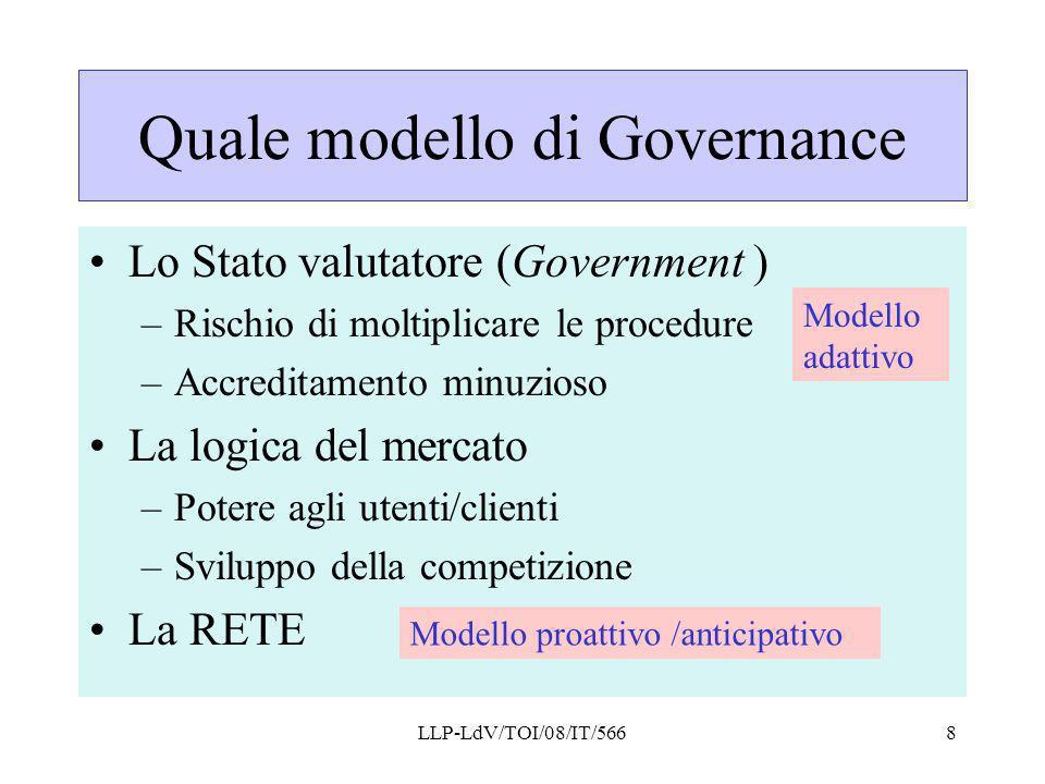 LLP-LdV/TOI/08/IT/5668 Quale modello di Governance Lo Stato valutatore (Government ) –Rischio di moltiplicare le procedure –Accreditamento minuzioso L