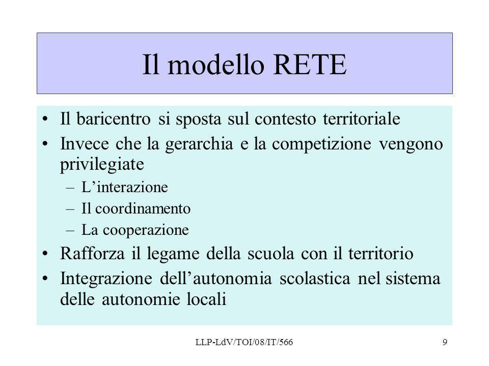 LLP-LdV/TOI/08/IT/5669 Il modello RETE Il baricentro si sposta sul contesto territoriale Invece che la gerarchia e la competizione vengono privilegiat