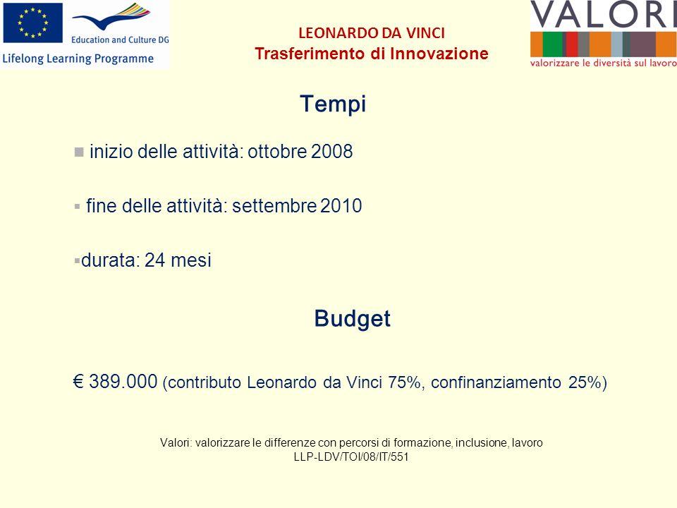 Tempi inizio delle attività: ottobre 2008 fine delle attività: settembre 2010 durata: 24 mesi Budget 389.000 (contributo Leonardo da Vinci 75%, confinanziamento 25%) Valori: valorizzare le differenze con percorsi di formazione, inclusione, lavoro LLP-LDV/TOI/08/IT/551 LEONARDO DA VINCI Trasferimento di Innovazione