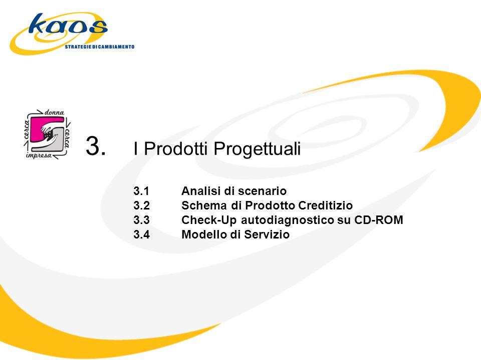 3. I Prodotti Progettuali 3.1Analisi di scenario 3.2Schema di Prodotto Creditizio 3.3Check-Up autodiagnostico su CD-ROM 3.4Modello di Servizio