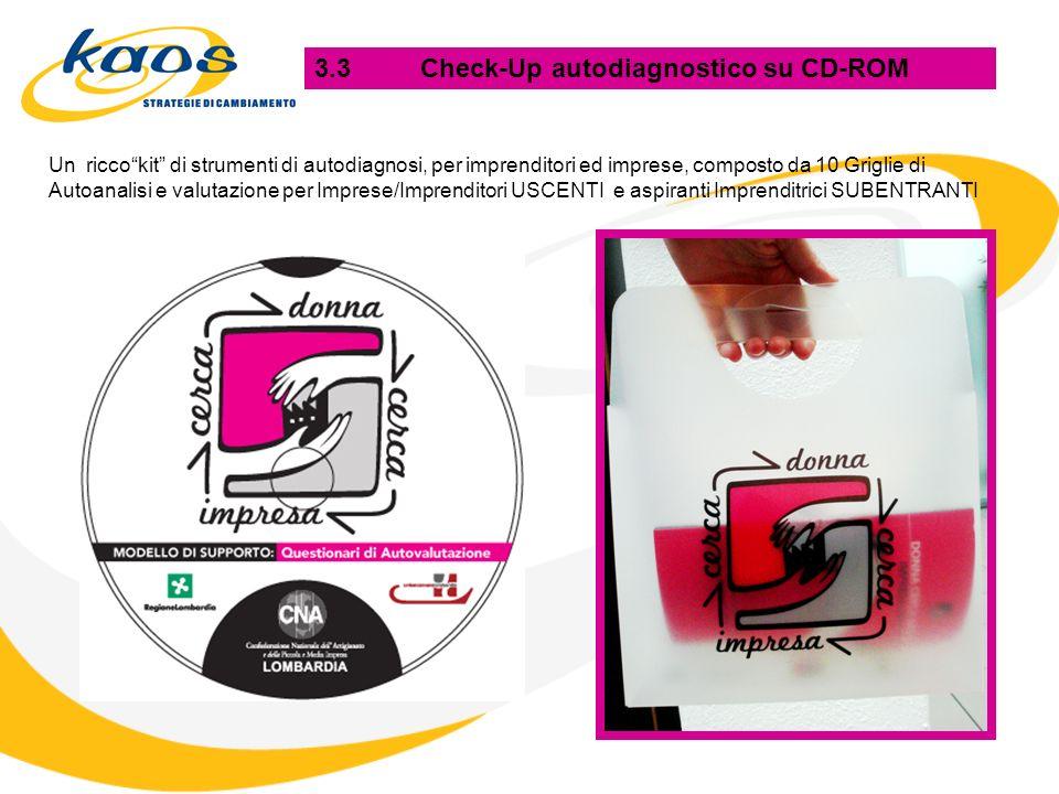 3.3Check-Up autodiagnostico su CD-ROM Un riccokit di strumenti di autodiagnosi, per imprenditori ed imprese, composto da 10 Griglie di Autoanalisi e valutazione per Imprese/Imprenditori USCENTI e aspiranti Imprenditrici SUBENTRANTI