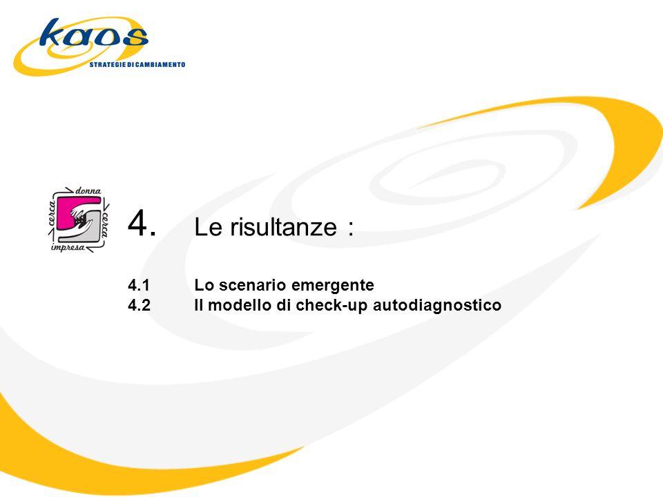 4. Le risultanze : 4.1 Lo scenario emergente 4.2 Il modello di check-up autodiagnostico