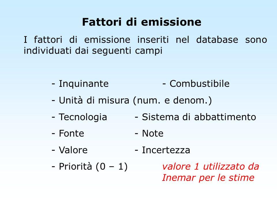 I fattori di emissione inseriti nel database sono individuati dai seguenti campi - Inquinante- Combustibile - Unità di misura (num. e denom.) - Tecnol