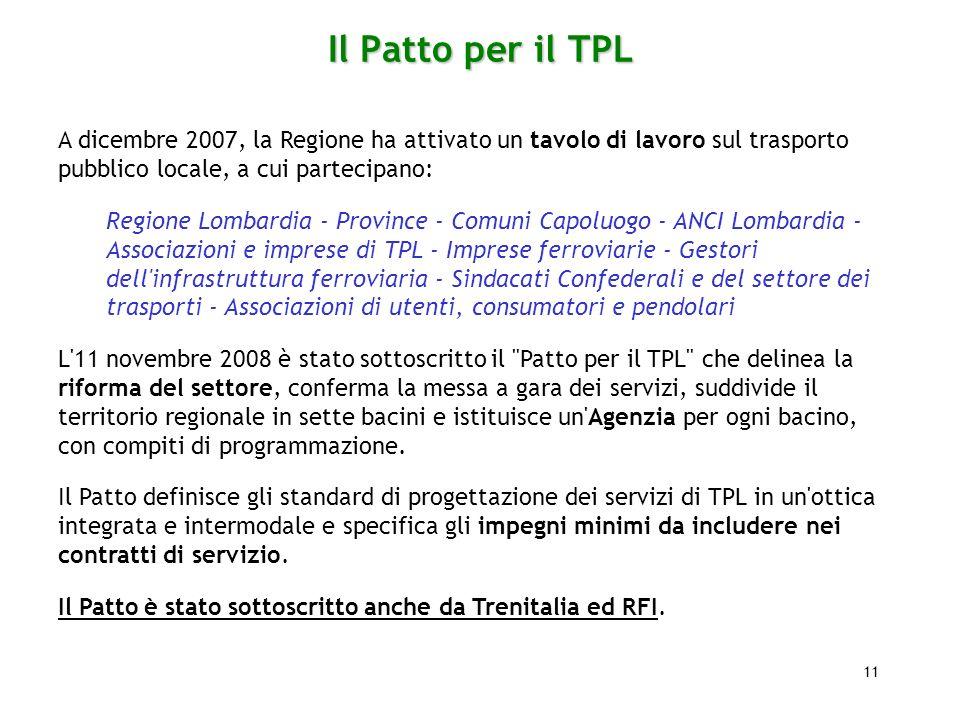 11 Il Patto per il TPL A dicembre 2007, la Regione ha attivato un tavolo di lavoro sul trasporto pubblico locale, a cui partecipano: Regione Lombardia