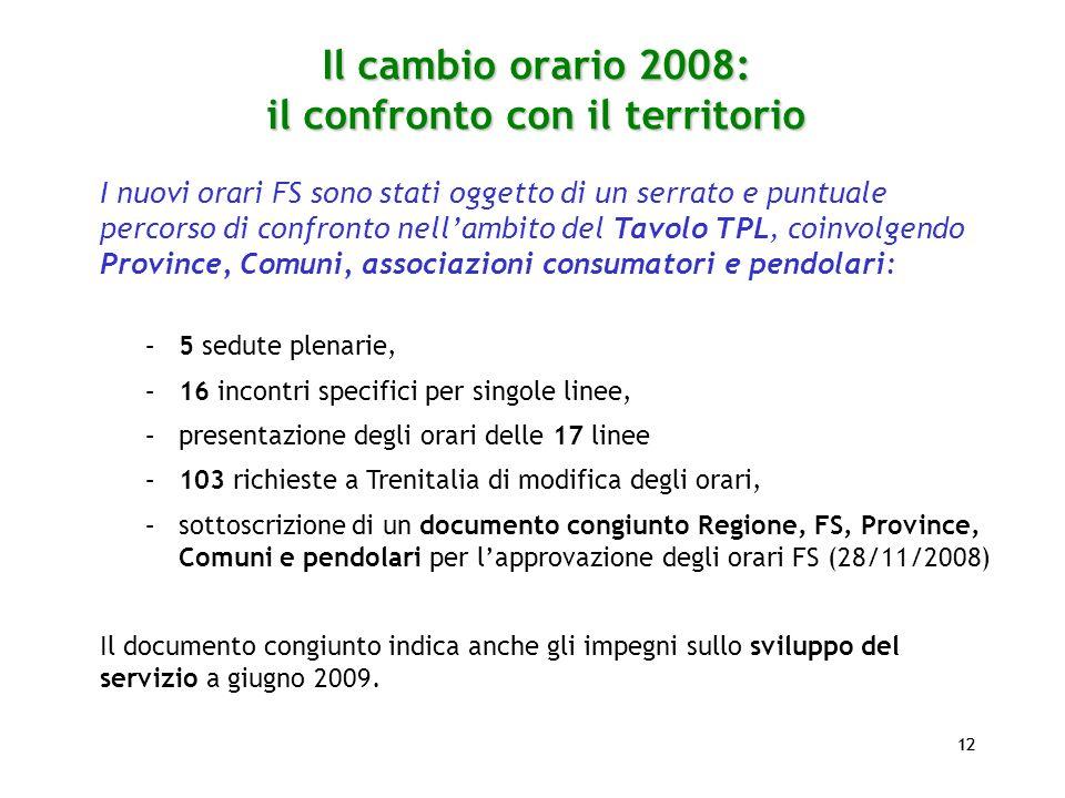 12 Il cambio orario 2008: il confronto con il territorio I nuovi orari FS sono stati oggetto di un serrato e puntuale percorso di confronto nellambito