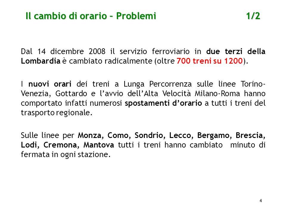 44 Il cambio di orario – Problemi 1/2 Dal 14 dicembre 2008 il servizio ferroviario in due terzi della Lombardia è cambiato radicalmente (oltre 700 tre