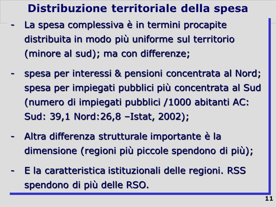 11 Distribuzione territoriale della spesa -La spesa complessiva è in termini procapite distribuita in modo più uniforme sul territorio (minore al sud); ma con differenze; -spesa per interessi & pensioni concentrata al Nord; spesa per impiegati pubblici più concentrata al Sud (numero di impiegati pubblici /1000 abitanti AC: Sud: 39,1 Nord:26,8 –Istat, 2002); -Altra differenza strutturale importante è la dimensione (regioni più piccole spendono di più); -E la caratteristica istituzionali delle regioni.