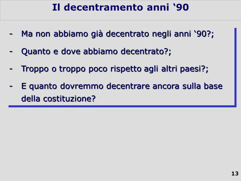 13 Il decentramento anni 90 -Ma non abbiamo già decentrato negli anni 90?; -Quanto e dove abbiamo decentrato?; -Troppo o troppo poco rispetto agli altri paesi?; -E quanto dovremmo decentrare ancora sulla base della costituzione.