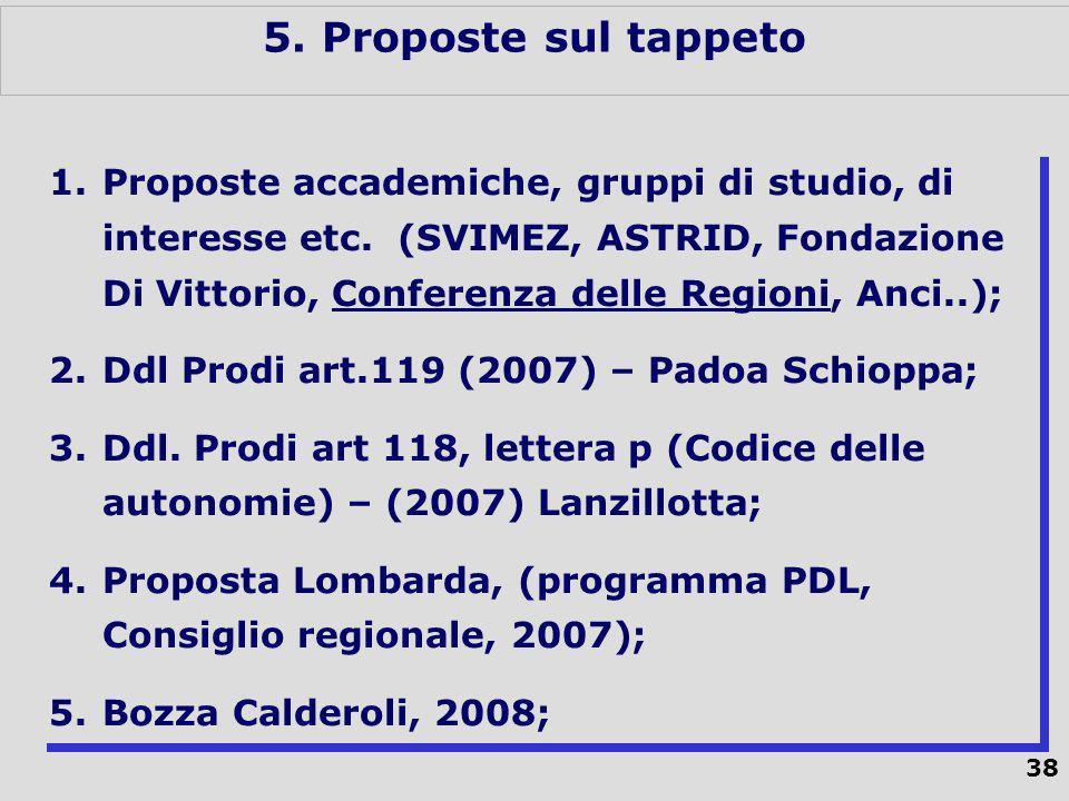 38 5.Proposte sul tappeto 1.Proposte accademiche, gruppi di studio, di interesse etc.