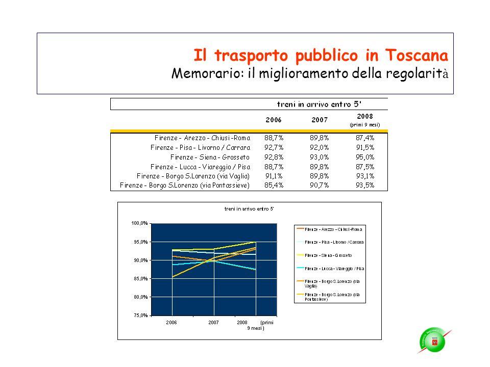 Il trasporto pubblico in Toscana Memorario: il miglioramento della regolarit à