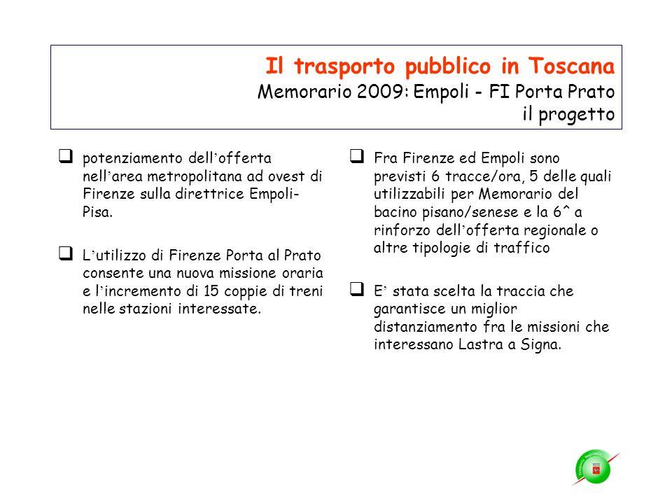 Il trasporto pubblico in Toscana Memorario 2009: Empoli - FI Porta Prato il progetto Fra Firenze ed Empoli sono previsti 6 tracce/ora, 5 delle quali u
