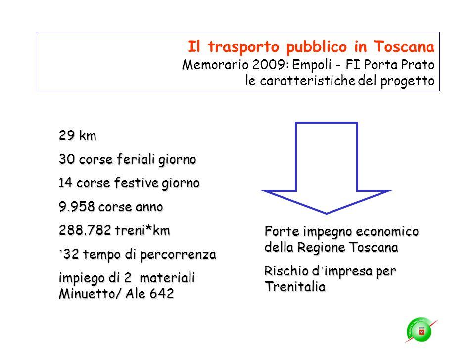 Il trasporto pubblico in Toscana Memorario 2009: Empoli - FI Porta Prato le caratteristiche del progetto Forte impegno economico della Regione Toscana