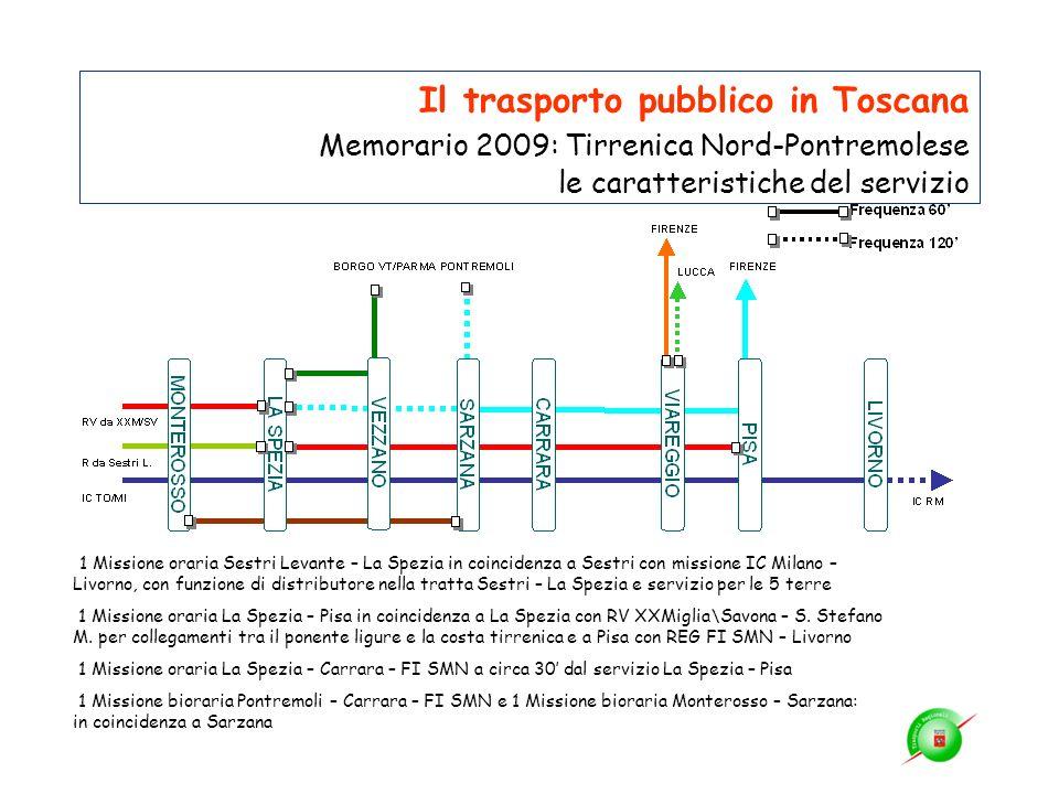 Il trasporto pubblico in Toscana Memorario 2009: Tirrenica Nord-Pontremolese le caratteristiche del servizio 1 Missione oraria Sestri Levante – La Spe