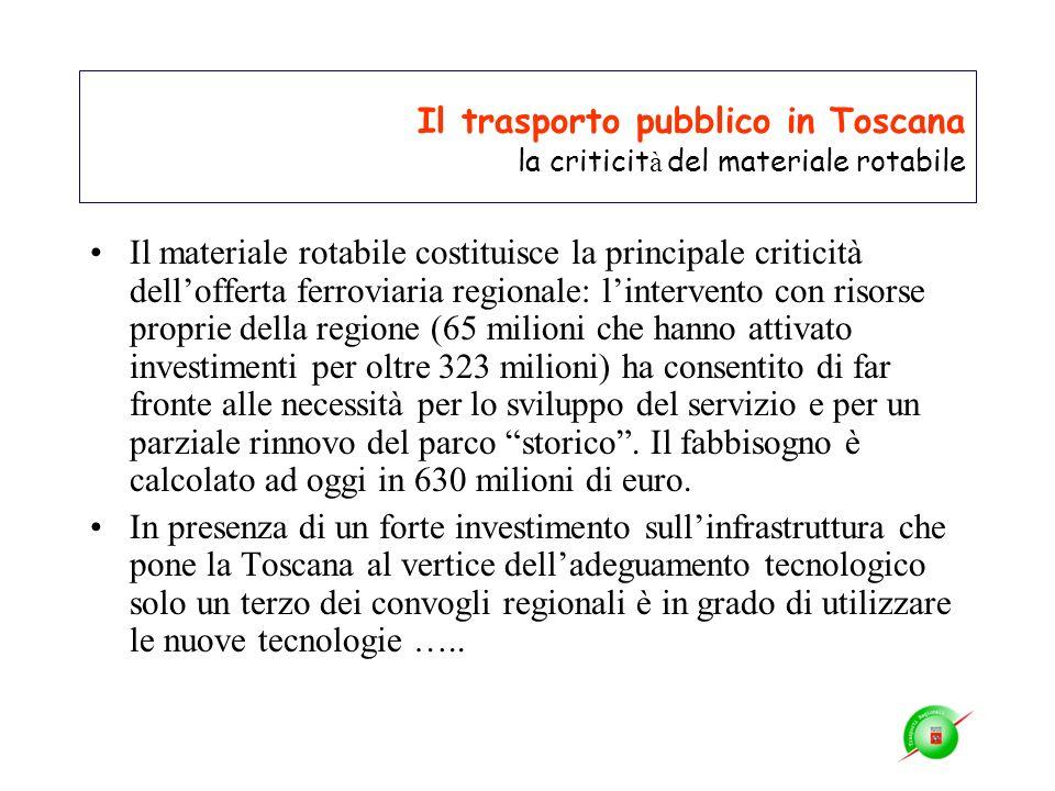 Il trasporto pubblico in Toscana la criticit à del materiale rotabile Il materiale rotabile costituisce la principale criticità dellofferta ferroviari