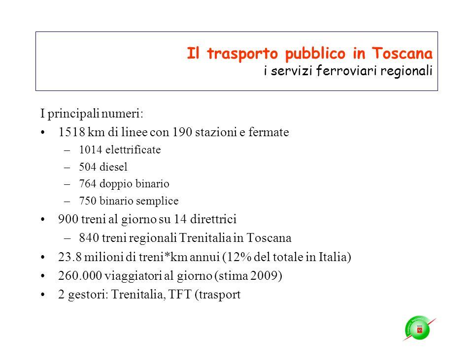 Il trasporto pubblico in Toscana i servizi ferroviari regionali I principali numeri: 1518 km di linee con 190 stazioni e fermate –1014 elettrificate –