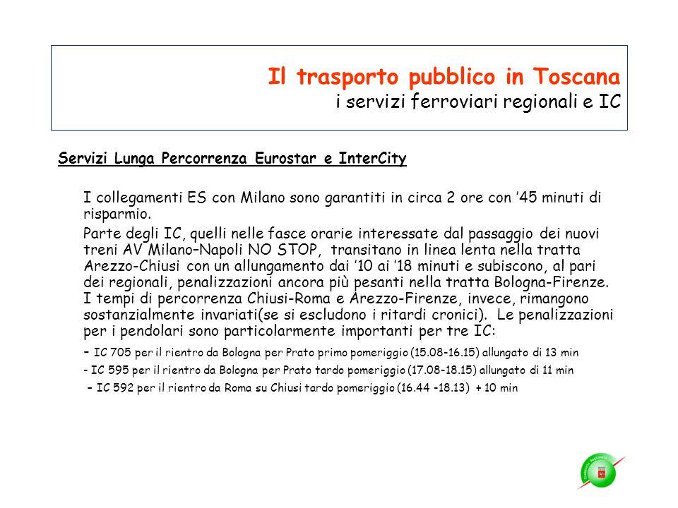Il trasporto pubblico in Toscana i servizi ferroviari regionali e IC Servizi Lunga Percorrenza Eurostar e InterCity I collegamenti ES con Milano sono