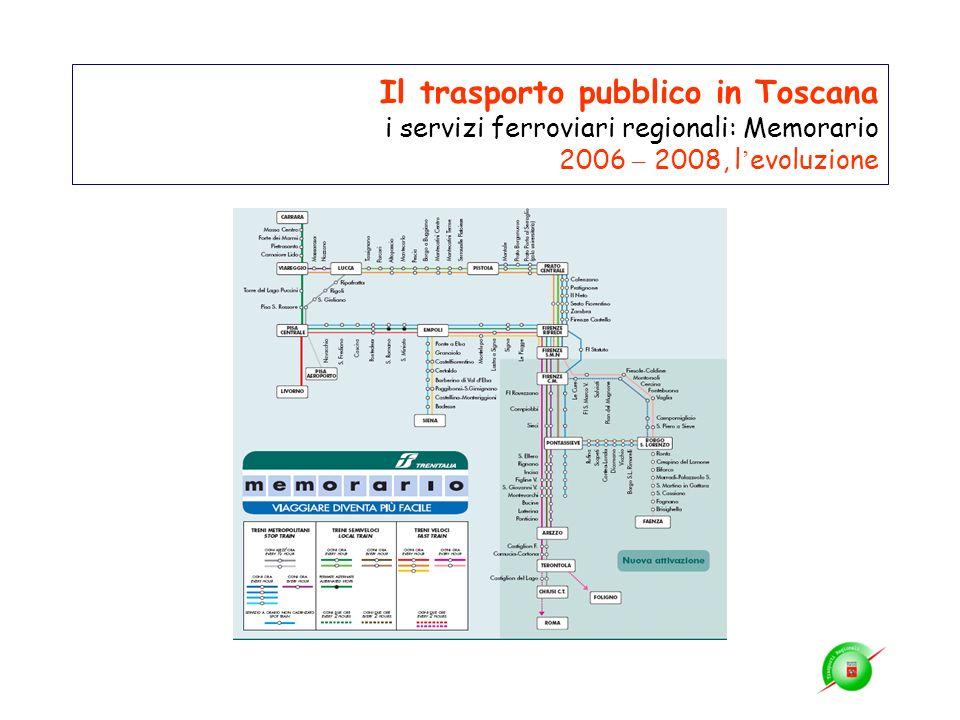 Il trasporto pubblico in Toscana i servizi ferroviari regionali: Memorario 2006 – 2008, l evoluzione