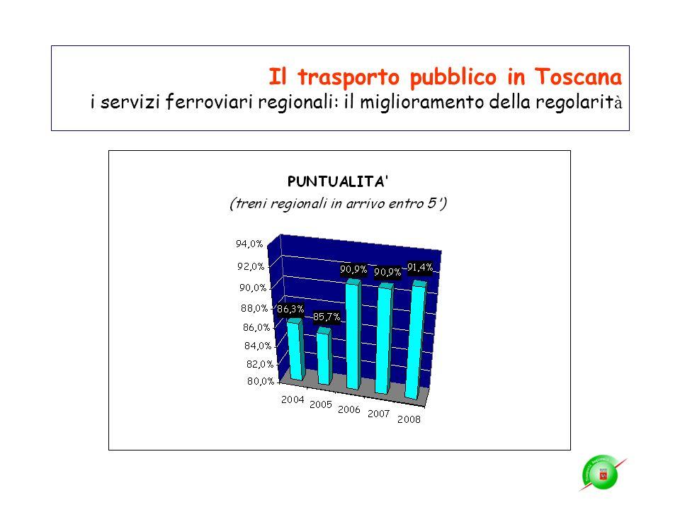 Il trasporto pubblico in Toscana i servizi ferroviari regionali: il miglioramento della regolarit à