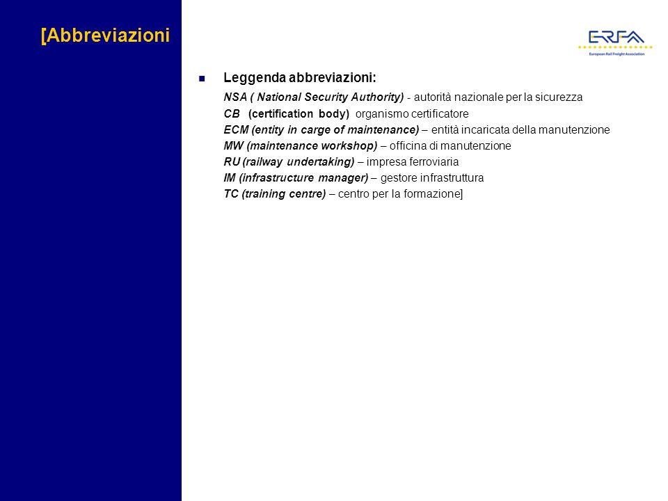 [Abbreviazioni Leggenda abbreviazioni: NSA ( National Security Authority) - autorità nazionale per la sicurezza CB (certification body) organismo cert