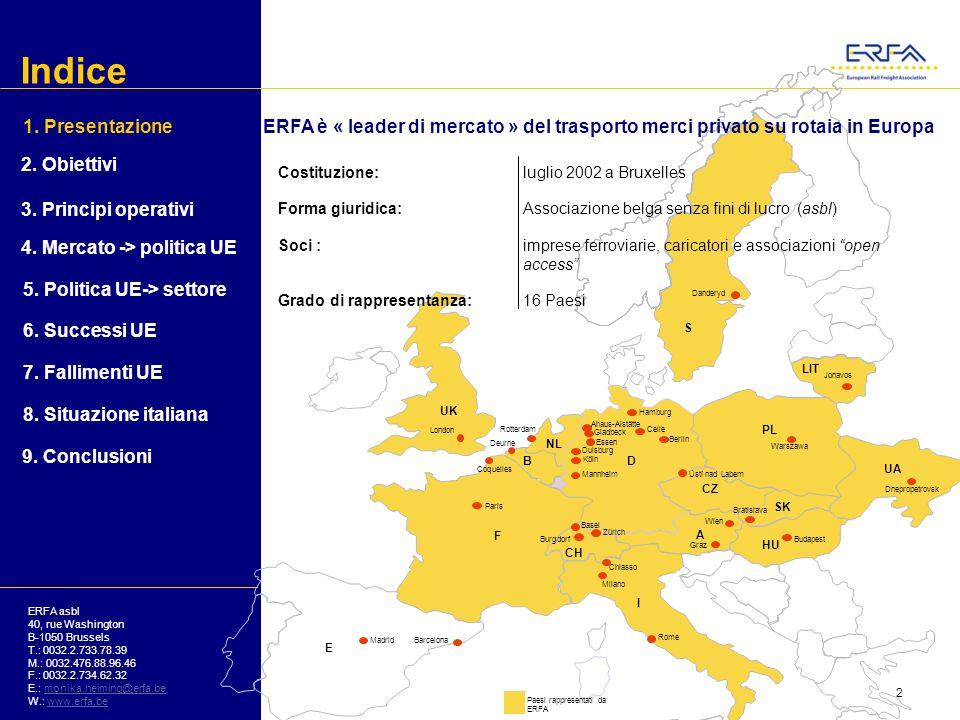 Indice ERFA asbl 40, rue Washington B-1050 Brussels T.: 0032.2.733.78.39 M.: 0032.476.88.96.46 F.: 0032.2.734.62.32 E.: monika.heiming@erfa.bemonika.heiming@erfa.be W.: www.erfa.bewww.erfa.be I fallimenti della politica UE nel settore: la crisi compromette il libero mercato 1.