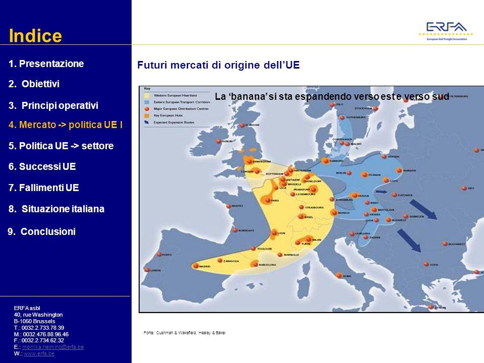 26 Indice ERFA asbl 40, rue Washington B-1050 Brussels T.: 0032.2.733.78.39 M.: 0032.476.88.96.46 F.: 0032.2.734.62.32 E.: monika.heiming@erfa.bemonika.heiming@erfa.be W.: www.erfa.bewww.erfa.be La situazione italiana: il mercato italiano non attira Andamento della performance del trasporto merci ferroviario 2000-2005 in funzione del livello di apertura del mercato (fonte: Commissione UE) Crescita 0 % .
