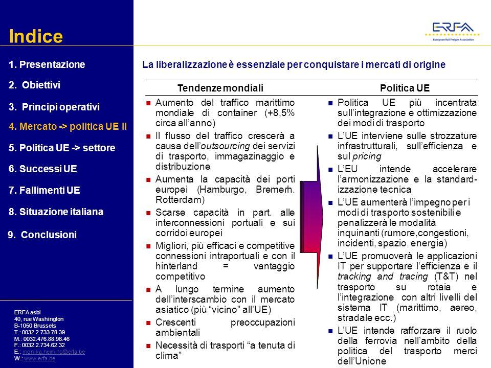 Indice ERFA asbl 40, rue Washington B-1050 Brussels T.: 0032.2.733.78.39 M.: 0032.476.88.96.46 F.: 0032.2.734.62.32 E.: monika.heiming@erfa.bemonika.heiming@erfa.be W.: www.erfa.bewww.erfa.be Gli obiettivi UE per la liberalizzazione del mercato ferroviario 1.
