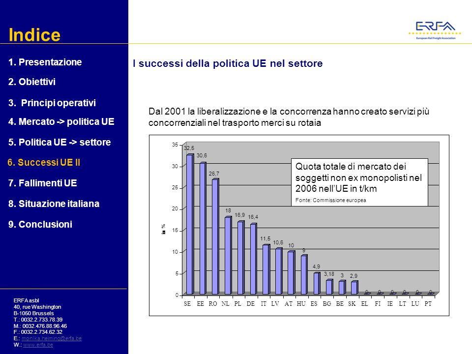 Indice ERFA asbl 40, rue Washington B-1050 Brussels T.: 0032.2.733.78.39 M.: 0032.476.88.96.46 F.: 0032.2.734.62.32 E.: monika.heiming@erfa.bemonika.heiming@erfa.be W.: www.erfa.bewww.erfa.be I successi della politica UE nel settore [traduzione vedi pross.