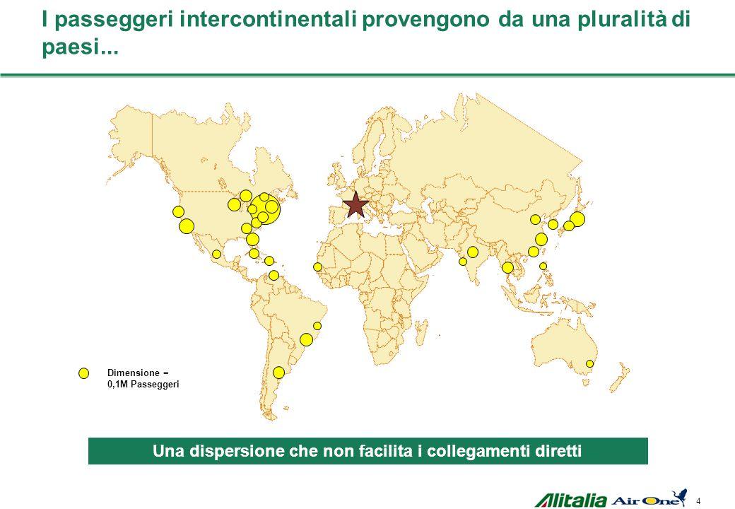 4 I passeggeri intercontinentali provengono da una pluralità di paesi...