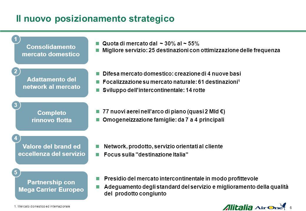 6 Consolidamento mercato domestico Quota di mercato dal ~ 30% al ~ 55% Migliore servizio: 25 destinazioni con ottimizzazione delle frequenza Adattamento del network al mercato Difesa mercato domestico: creazione di 4 nuove basi Focalizzazione su mercato naturale: 61 destinazioni 1 Sviluppo dell intercontinentale: 14 rotte Completo rinnovo flotta Valore del brand ed eccellenza del servizio Network, prodotto, servizio orientati al cliente Focus sulla destinazione Italia Il nuovo posizionamento strategico Partnership con Mega Carrier Europeo Presidio del mercato intercontinentale in modo profittevole Adeguamento degli standard del servizio e miglioramento della qualità del prodotto congiunto 77 nuovi aerei nell arco di piano (quasi 2 Mld ) Omogeneizzazione famiglie: da 7 a 4 principali 1 2 3 4 5 1.