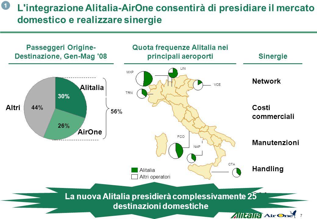 7 56% 30% Altri AirOne Alitalia L integrazione Alitalia-AirOne consentirà di presidiare il mercato domestico e realizzare sinergie Alitalia FCO MXP LIN CTA NAP TRN Altri operatori Passeggeri Origine- Destinazione, Gen-Mag 08 Quota frequenze Alitalia nei principali aeroporti 26% 30% 44% Sinergie Network Costi commerciali Manutenzioni Handling G&A La nuova Alitalia presidierà complessivamente 25 destinazioni domestiche VCE LIN MXP TRN NAP 1