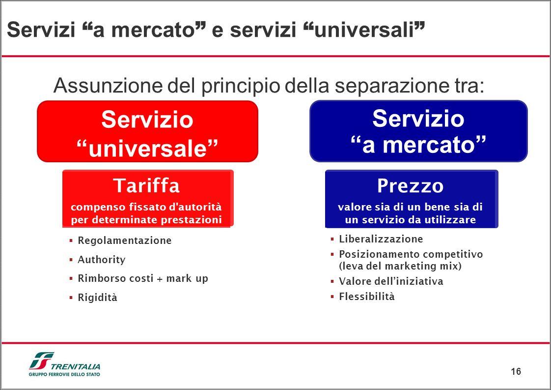 16 Servizio a mercato Servizio universale Assunzione del principio della separazione tra: Servizi a mercato e servizi universali Regolamentazione Auth