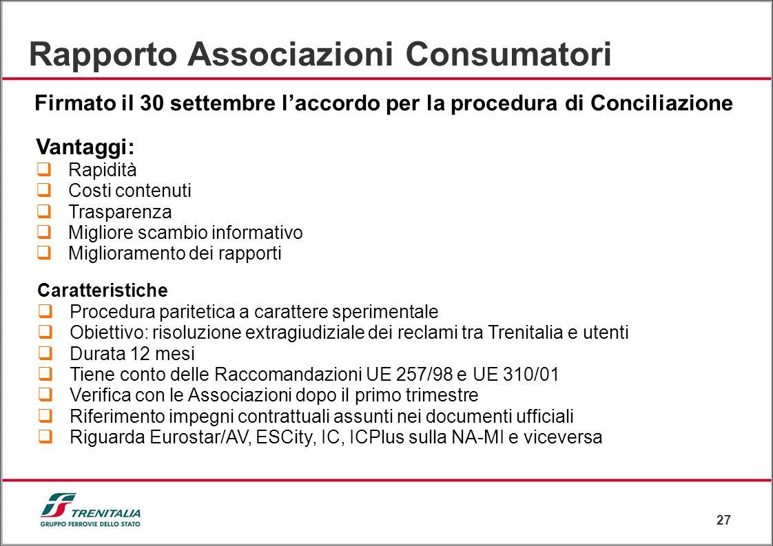 27 Rapporto Associazioni Consumatori Vantaggi: Rapidità Costi contenuti Trasparenza Migliore scambio informativo Miglioramento dei rapporti Caratteris