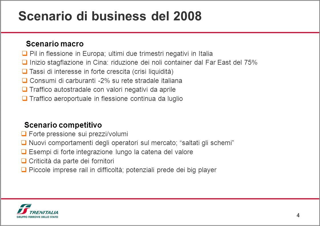 4 Scenario di business del 2008 Pil in flessione in Europa; ultimi due trimestri negativi in Italia Inizio stagflazione in Cina: riduzione dei noli co